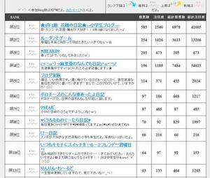 2008.04.18小学生ランキング.jpg